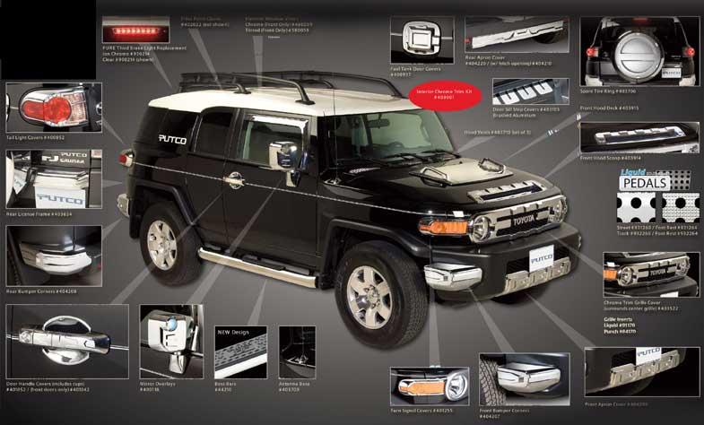 Delta Plus Auto Accessories Dubai Car Accessories Car Parts